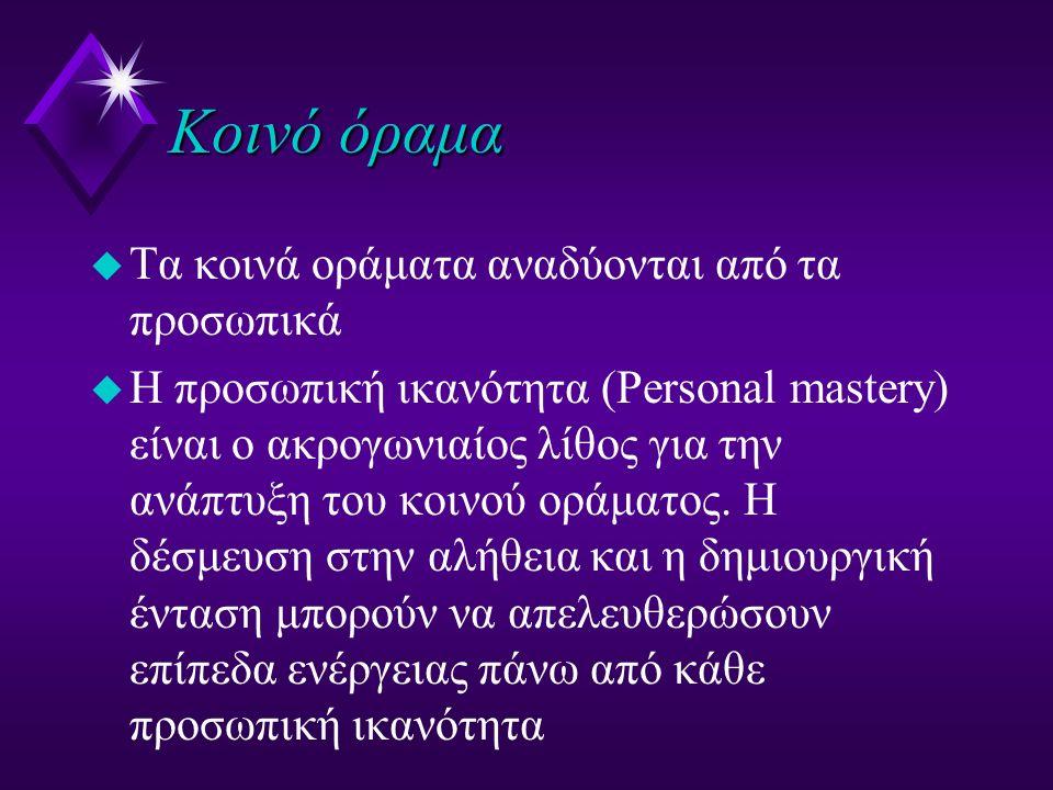Κοινό όραμα u Τα κοινά οράματα αναδύονται από τα προσωπικά u Η προσωπική ικανότητα (Personal mastery) είναι ο ακρογωνιαίος λίθος για την ανάπτυξη του