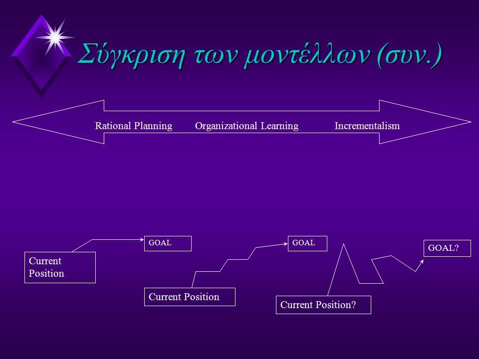 Κοινό όραμα u Τα κοινά οράματα αναδύονται από τα προσωπικά u Η προσωπική ικανότητα (Personal mastery) είναι ο ακρογωνιαίος λίθος για την ανάπτυξη του κοινού οράματος.