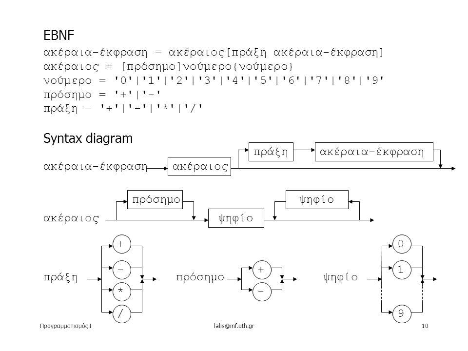 Προγραμματισμός Ιlalis@inf.uth.gr10 ακέραια-έκφραση = ακέραιος[πράξη ακέραια-έκφραση] ακέραιος = [πρόσημο]νούμερο{νούμερο} νούμερο = '0'|'1'|'2'|'3'|'