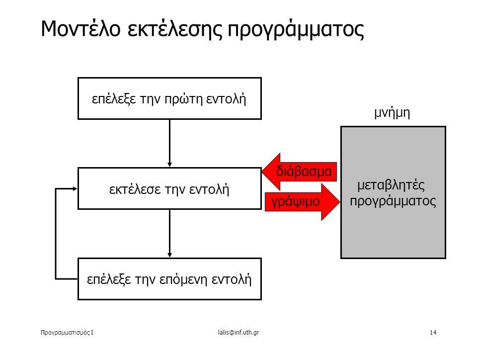 Προγραμματισμός Ιlalis@inf.uth.gr14 Μοντέλο εκτέλεσης προγράμματος εκτέλεσε την εντολή μεταβλητές προγράμματος επέλεξε την πρώτη εντολή επέλεξε την επ