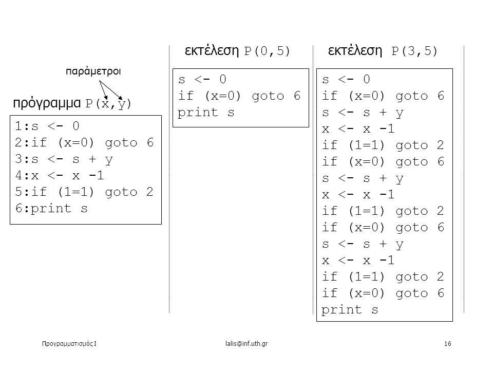 Προγραμματισμός Ιlalis@inf.uth.gr16 πρόγραμμα P(x,y) 1:s <- 0 2:if (x=0) goto 6 3:s <- s + y 4:x <- x -1 5:if (1=1) goto 2 6:print s εκτέλεση P(3,5) ε