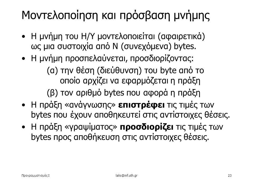Προγραμματισμός Ιlalis@inf.uth.gr23 Η μνήμη του Η/Υ μοντελοποιείται (αφαιρετικά) ως μια συστοιχία από Ν (συνεχόμενα) bytes. Η μνήμη προσπελαύνεται, πρ