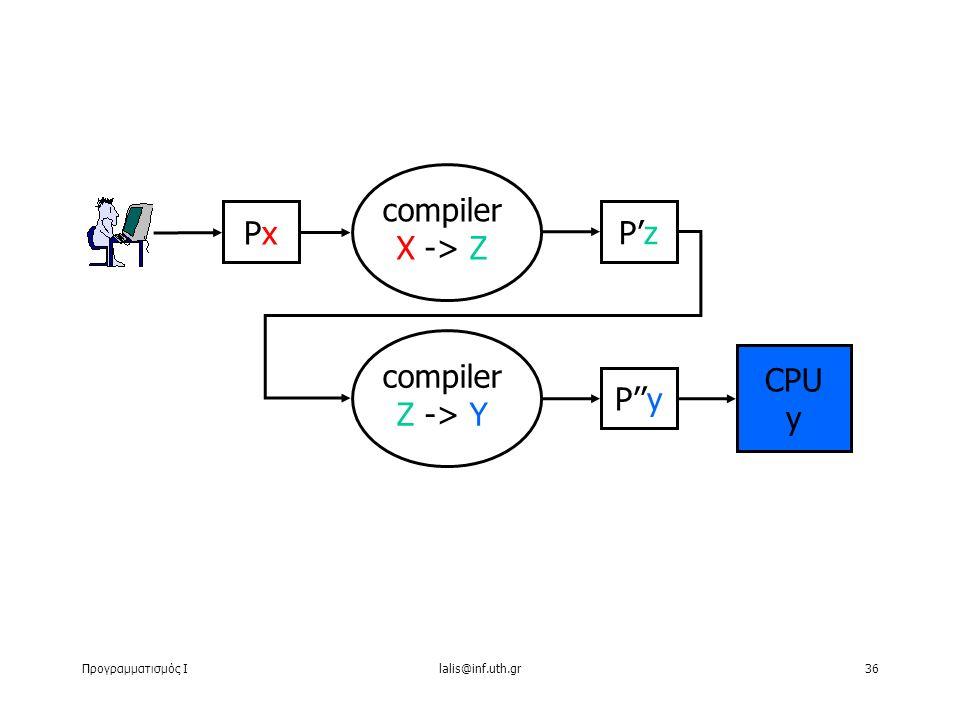 Προγραμματισμός Ιlalis@inf.uth.gr36 PxPx CPU y compiler X -> Z P''y P'z compiler Z -> Y