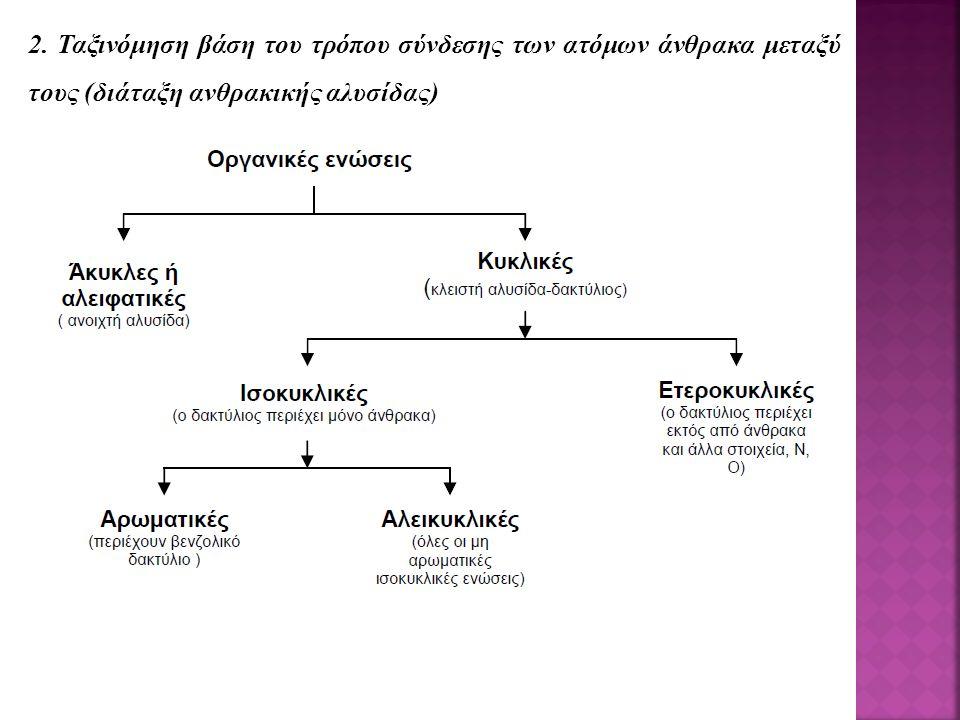 2. Ταξινόμηση βάση του τρόπου σύνδεσης των ατόμων άνθρακα μεταξύ τους (διάταξη ανθρακικής αλυσίδας)