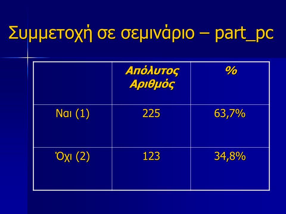 Συμμετοχή σε σεμινάριο – part_pc Απόλυτος Αριθμός % Ναι (1) 22563,7% Όχι (2) 12334,8%