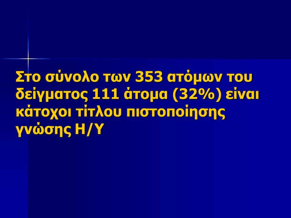 Στο σύνολο των 353 ατόμων του δείγματος 111 άτομα (32%) είναι κάτοχοι τίτλου πιστοποίησης γνώσης Η/Υ