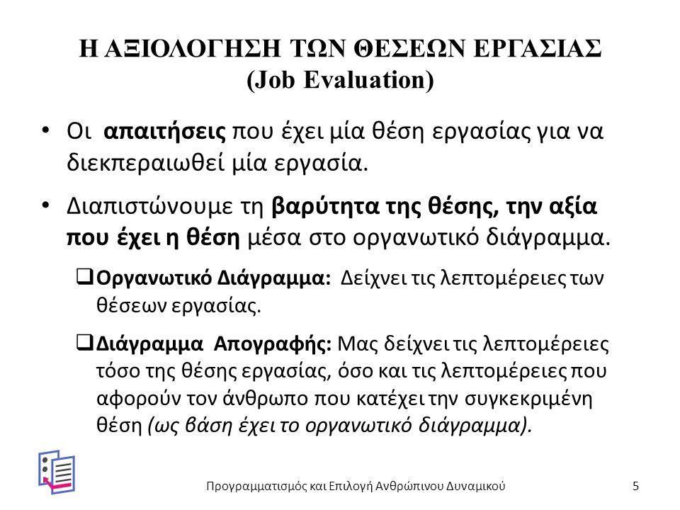 Η ΑΞΙΟΛΟΓΗΣΗ ΤΩΝ ΘΕΣΕΩΝ ΕΡΓΑΣΙΑΣ (Job Evaluation) Οι απαιτήσεις που έχει μία θέση εργασίας για να διεκπεραιωθεί μία εργασία.