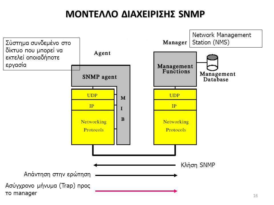 16 ΜΟΝΤΕΛΛΟ ΔΙΑΧΕΙΡΙΣΗΣ SNMP Κλήση SNMP Απάντηση στην ερώτηση Ασύγχρονο μήνυμα (Trap) προς το manager Σύστημα συνδεμένο στο δίκτυο που μπορεί να εκτελεί οποιαδήποτε εργασία Network Management Station (NMS)