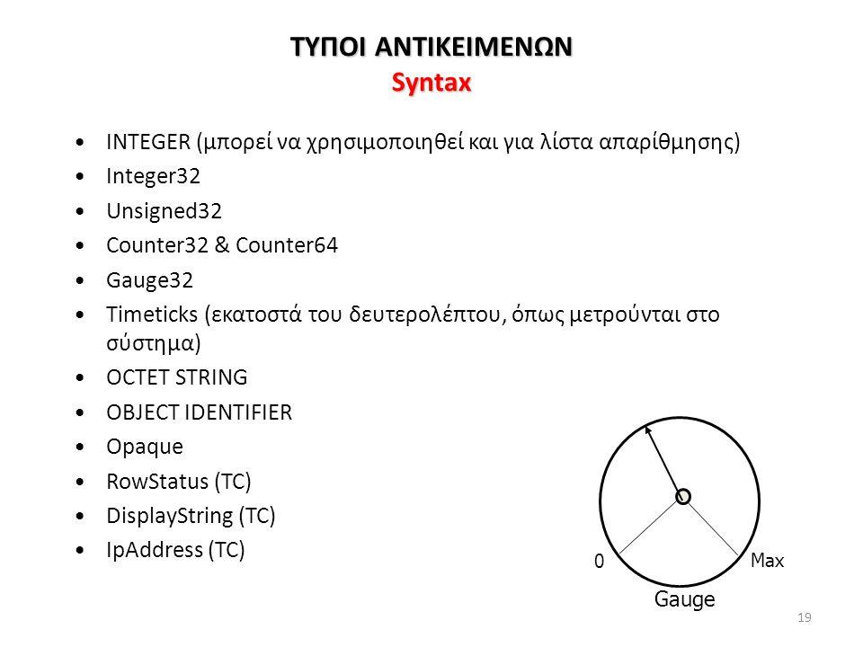 19 ΤΥΠΟΙ ΑΝΤΙΚΕΙΜΕΝΩΝ Syntax INTEGER (μπορεί να χρησιμοποιηθεί και για λίστα απαρίθμησης) Integer32 Unsigned32 Counter32 & Counter64 Gauge32 Timeticks (εκατοστά του δευτερολέπτου, όπως μετρούνται στο σύστημα) OCTET STRING OBJECT IDENTIFIER Opaque RowStatus (TC) DisplayString (TC) IpAddress (TC) 0 Max Gauge