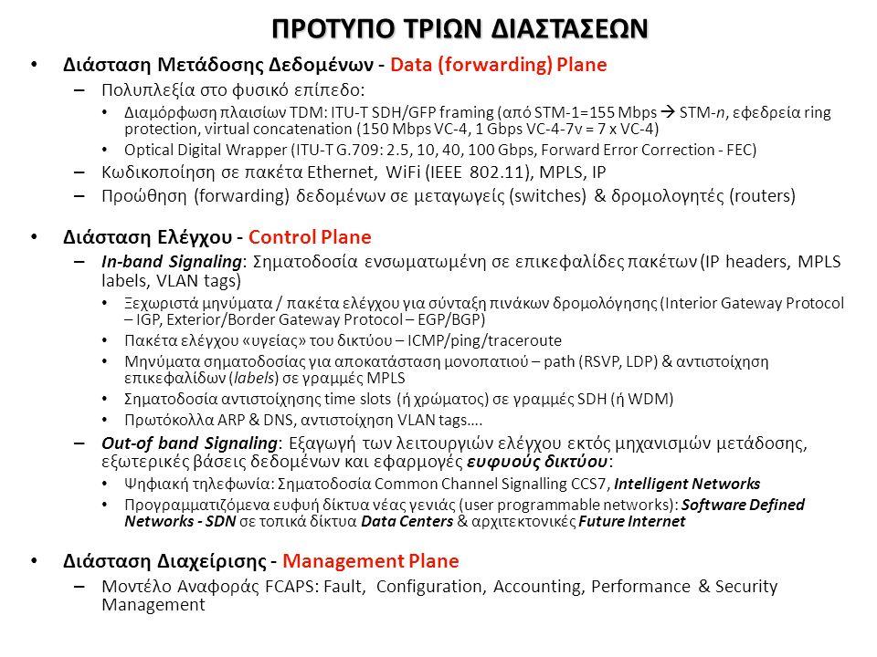 13 ΠΡΩΤΟΚΟΛΛΟ ΔΙΑΜΟΡΦΩΣΗΣ ΔΕΝΔΡΙΚΗΣ ΤΟΠΟΛΟΓΙΑΣ ΜΕΤΑΓΩΓΕΩΝ ETHERNET (1/2) Spanning Tree Protocol - STP, IEEE 802.1D Εξέλιξη των Αλγορίθμων Διάρθρωσης Διαφανών Γεφυρών Spanning Tree Protocol (STP) for Transparent Ethernet Bridges Radia Perlman, DEC & MIT 1985 http://www1.cs.columbia.edu/~ji/F02/ir02/p44-perlman.pdfhttp://www1.cs.columbia.edu/~ji/F02/ir02/p44-perlman.pdf Αναδιαμόρφωση Spanning Tree http://en.wikipedia.org/wiki/Spanning_tree_protocol http://en.wikipedia.org/wiki/Spanning_tree_protocol Χρόνος Αντίδρασης σε Βλάβη: ~ 60 sec Γέφυρες (Bridges, Switches): 3 (Root), 24, 92, 4, 5, 7, 12 Τοπικά δίκτυα Ethernet: a, b, c, d, e, f RP: Root Port DP: Designated Port BP: Blocking Port