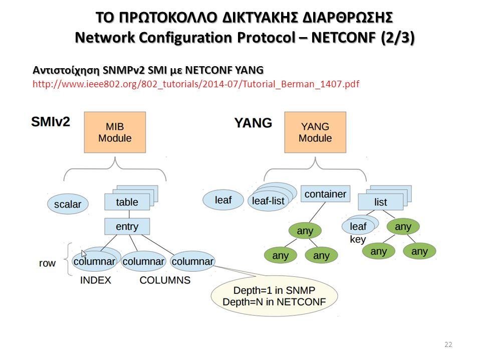 ΤΟ ΠΡΩΤΟΚΟΛΛΟ ΔΙΚΤΥΑΚΗΣ ΔΙΑΡΘΡΩΣΗΣ Network Configuration Protocol – NETCONF (2/3) 22 Αντιστοίχηση SNMPv2 SMI με NETCONF YANG http://www.ieee802.org/802_tutorials/2014-07/Tutorial_Berman_1407.pdf