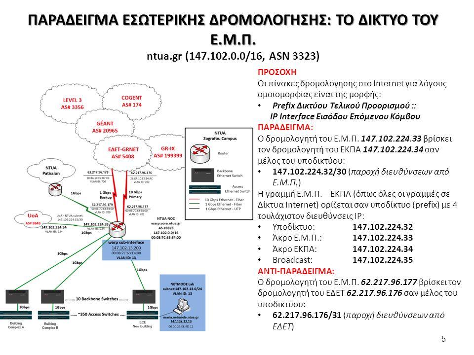 ΕΡΓΑΣΤΗΡΙΑΚΟ ΠΕΡΙΒΑΛΛΟΝ ΜΑΘΗΜΑΤΟΣ 6