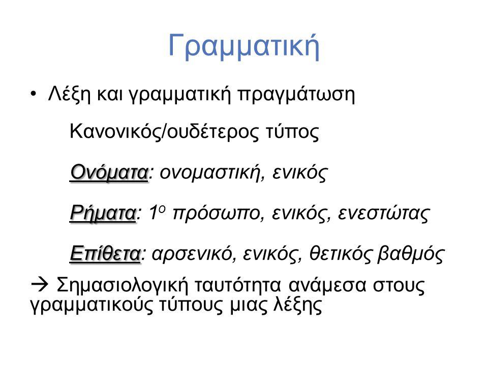 Γραμματική Λέξη και γραμματική πραγμάτωση Κανονικός/ουδέτερος τύπος Ονόματα Ονόματα: ονομαστική, ενικός Ρήματα Ρήματα: 1 ο πρόσωπο, ενικός, ενεστώτας Επίθετα Επίθετα: αρσενικό, ενικός, θετικός βαθμός  Σημασιολογική ταυτότητα ανάμεσα στους γραμματικούς τύπους μιας λέξης
