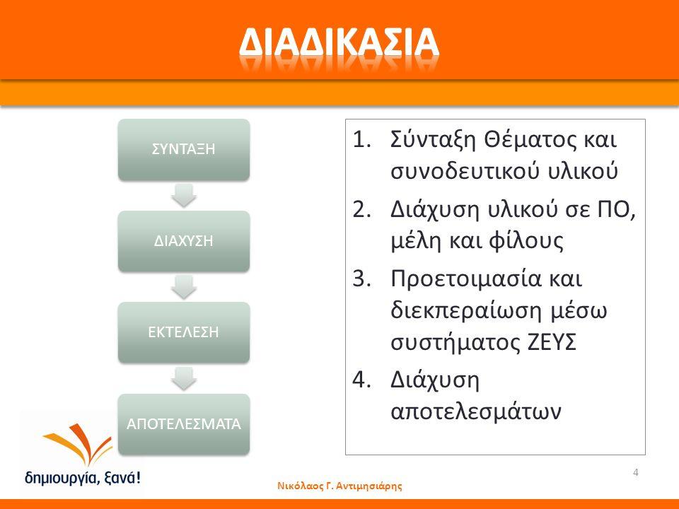 ΣΥΝΤΑΞΗΔΙΑΧΥΣΗΕΚΤΕΛΕΣΗΑΠΟΤΕΛΕΣΜΑΤΑ 1.Σύνταξη Θέματος και συνοδευτικού υλικού 2.Διάχυση υλικού σε ΠΟ, μέλη και φίλους 3.Προετοιμασία και διεκπεραίωση μέσω συστήματος ΖΕΥΣ 4.Διάχυση αποτελεσμάτων Νικόλαος Γ.