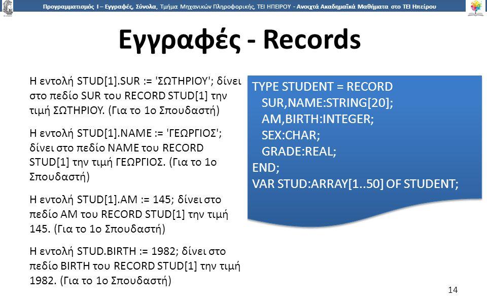1414 Προγραμματισμός Ι – Εγγραφές, Σύνολα, Τμήμα Μηχανικών Πληροφορικής, ΤΕΙ ΗΠΕΙΡΟΥ - Ανοιχτά Ακαδημαϊκά Μαθήματα στο ΤΕΙ Ηπείρου Εγγραφές - Records 14 Η εντολή STUD[1].SUR := ΣΩΤΗΡΙΟΥ ; δίνει στο πεδίο SUR του RECORD STUD[1] την τιμή ΣΩΤΗΡΙΟΥ.