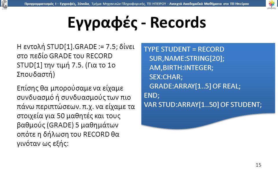 1515 Προγραμματισμός Ι – Εγγραφές, Σύνολα, Τμήμα Μηχανικών Πληροφορικής, ΤΕΙ ΗΠΕΙΡΟΥ - Ανοιχτά Ακαδημαϊκά Μαθήματα στο ΤΕΙ Ηπείρου Εγγραφές - Records 15 Η εντολή STUD[1].GRADE := 7.5; δίνει στο πεδίο GRADE του RECORD STUD[1] την τιμή 7.5.