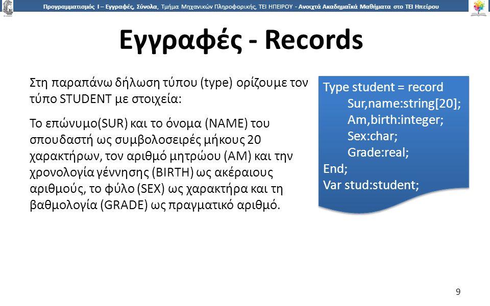 9 Προγραμματισμός Ι – Εγγραφές, Σύνολα, Τμήμα Μηχανικών Πληροφορικής, ΤΕΙ ΗΠΕΙΡΟΥ - Ανοιχτά Ακαδημαϊκά Μαθήματα στο ΤΕΙ Ηπείρου Εγγραφές - Records 9 Στη παραπάνω δήλωση τύπου (type) ορίζουμε τον τύπο STUDENT με στοιχεία: Το επώνυμο(SUR) και το όνομα (NAME) του σπουδαστή ως συμβολοσειρές μήκους 20 χαρακτήρων, τον αριθμό μητρώου (ΑΜ) και την χρονολογία γέννησης (BIRTH) ως ακέραιους αριθμούς, το φύλο (SEX) ως χαρακτήρα και τη βαθμολογία (GRADE) ως πραγματικό αριθμό.