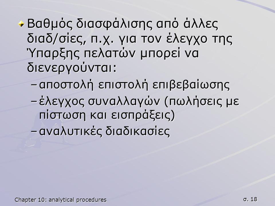 Chapter 10: analytical procedures σ. 18 Βαθμός διασφάλισης από άλλες διαδ/σίες, π.χ.