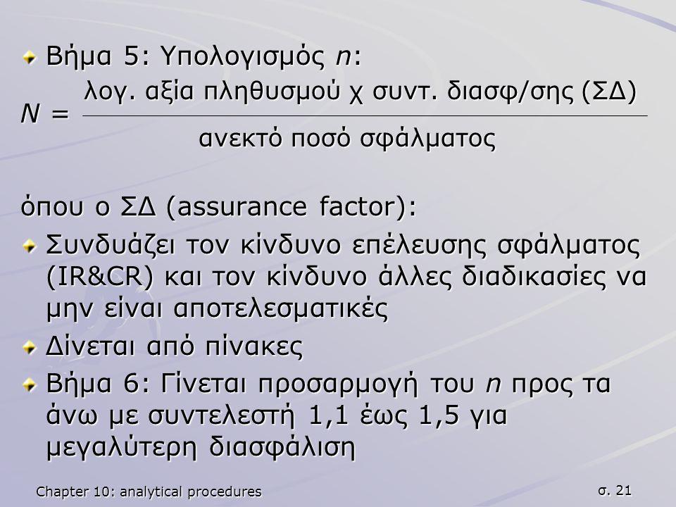 Chapter 10: analytical procedures σ. 21 Βήμα 5: Υπολογισμός n: λογ.