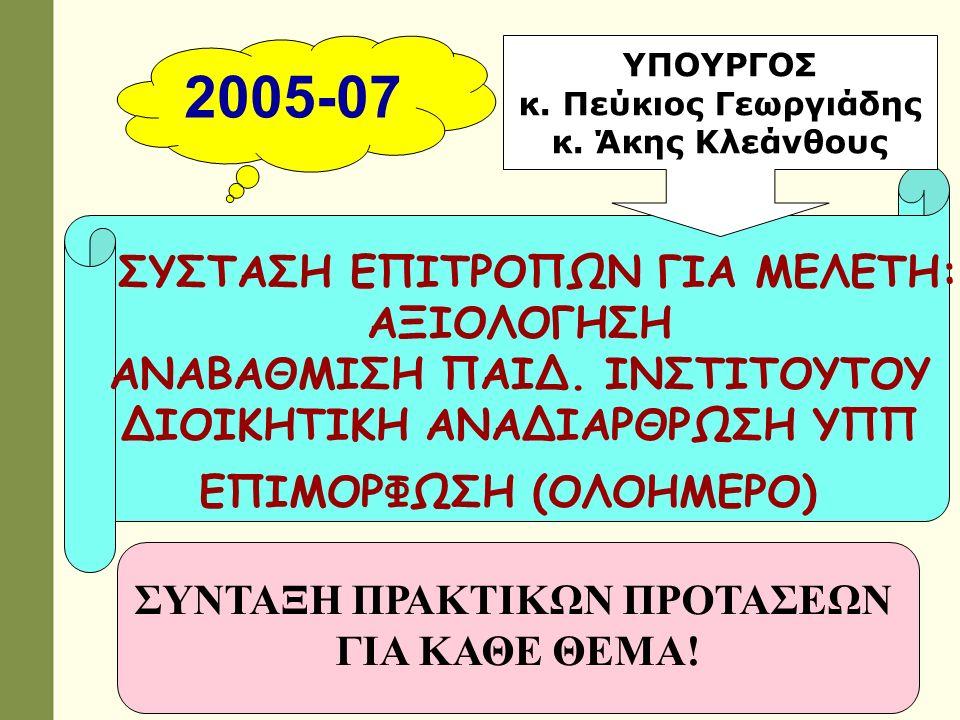 2005-07 ΣΥΣΤΑΣΗ ΕΠΙΤΡΟΠΩΝ ΓΙΑ ΜΕΛΕΤΗ: ΑΞΙΟΛΟΓΗΣΗ ΑΝΑΒΑΘΜΙΣΗ ΠΑΙΔ. ΙΝΣΤΙΤΟΥΤΟΥ ΔΙΟΙΚΗΤΙΚΗ ΑΝΑΔΙΑΡΘΡΩΣΗ ΥΠΠ ΕΠΙΜΟΡΦΩΣΗ (ΟΛΟΗΜΕΡΟ) ΣΥΝΤΑΞΗ ΠΡΑΚΤΙΚΩΝ ΠΡΟΤ