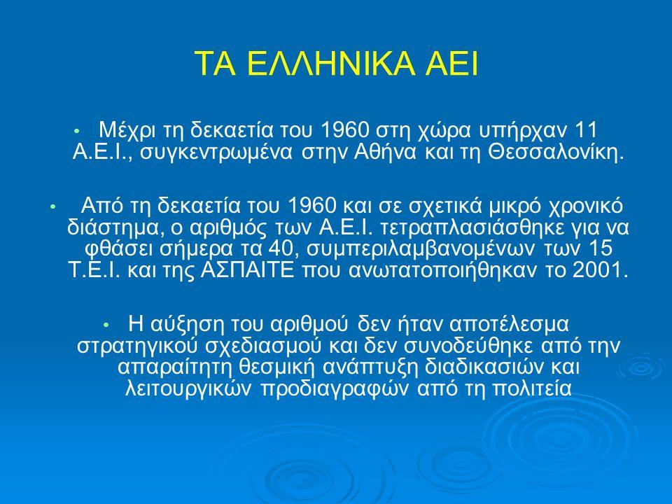 ΤΑ ΕΛΛΗΝΙΚΑ ΑΕΙ Μέχρι τη δεκαετία του 1960 στη χώρα υπήρχαν 11 Α.Ε.Ι., συγκεντρωμένα στην Αθήνα και τη Θεσσαλονίκη. Από τη δεκαετία του 1960 και σε σχ