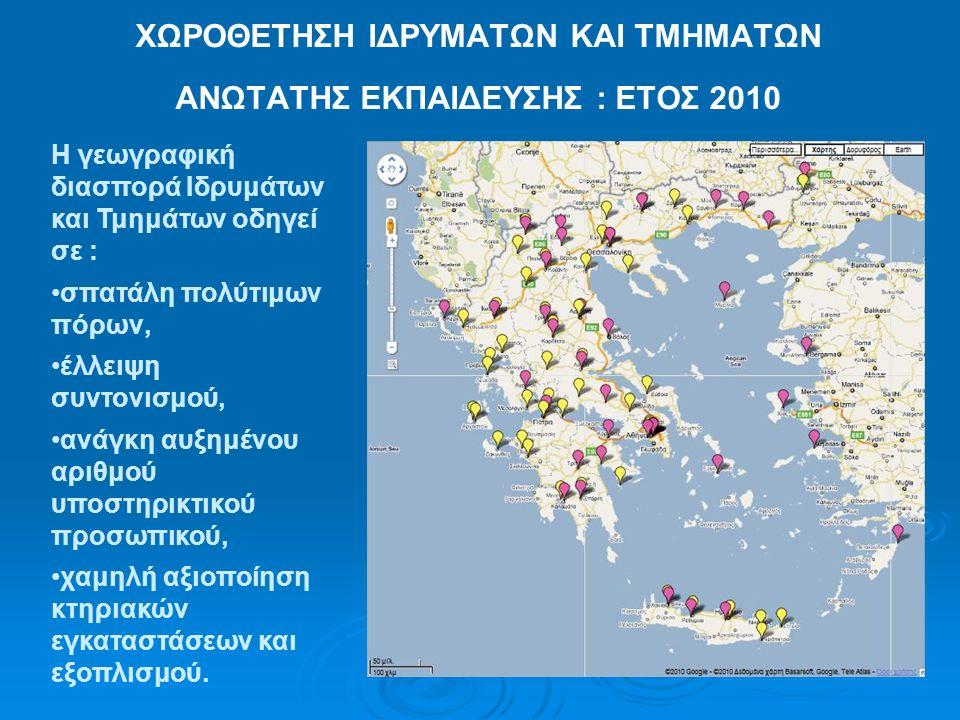 ΧΩΡΟΘΕΤΗΣΗ ΙΔΡΥΜΑΤΩΝ ΚΑΙ ΤΜΗΜΑΤΩΝ ΑΝΩΤΑΤΗΣ ΕΚΠΑΙΔΕΥΣΗΣ : ΕΤΟΣ 2010 Η γεωγραφική διασπορά Ιδρυμάτων και Τμημάτων οδηγεί σε : σπατάλη πολύτιμων πόρων, έλλειψη συντονισμού, ανάγκη αυξημένου αριθμού υποστηρικτικού προσωπικού, χαμηλή αξιοποίηση κτηριακών εγκαταστάσεων και εξοπλισμού.