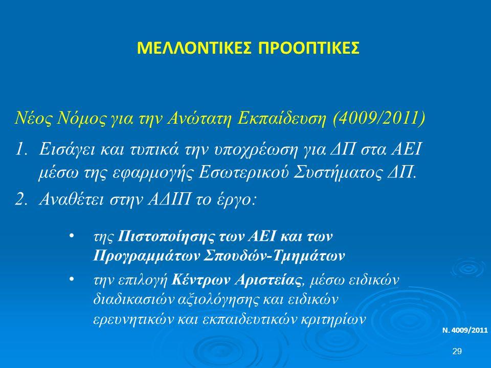 ΜΕΛΛΟΝΤΙΚΕΣ ΠΡΟΟΠΤΙΚΕΣ Ν. 4009/2011 Νέος Νόμος για την Ανώτατη Εκπαίδευση (4009/2011) 1.Εισάγει και τυπικά την υποχρέωση για ΔΠ στα ΑΕΙ μέσω της εφαρμ