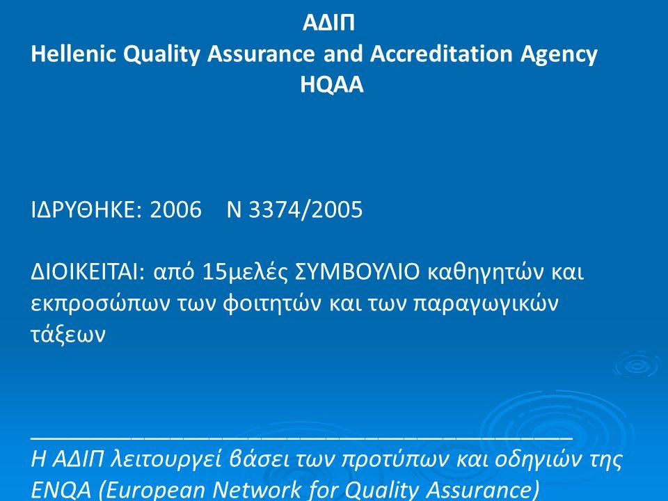 ΑΔΙΠ Hellenic Quality Assurance and Accreditation Agency HQAA ΙΔΡΥΘΗΚΕ: 2006 Ν 3374/2005 ΔΙΟΙΚΕΙΤΑΙ: από 15μελές ΣΥΜΒΟΥΛΙΟ καθηγητών και εκπροσώπων των φοιτητών και των παραγωγικών τάξεων __________________________________________ Η ΑΔΙΠ λειτουργεί βάσει των προτύπων και οδηγιών της ENQA (European Network for Quality Assurance)