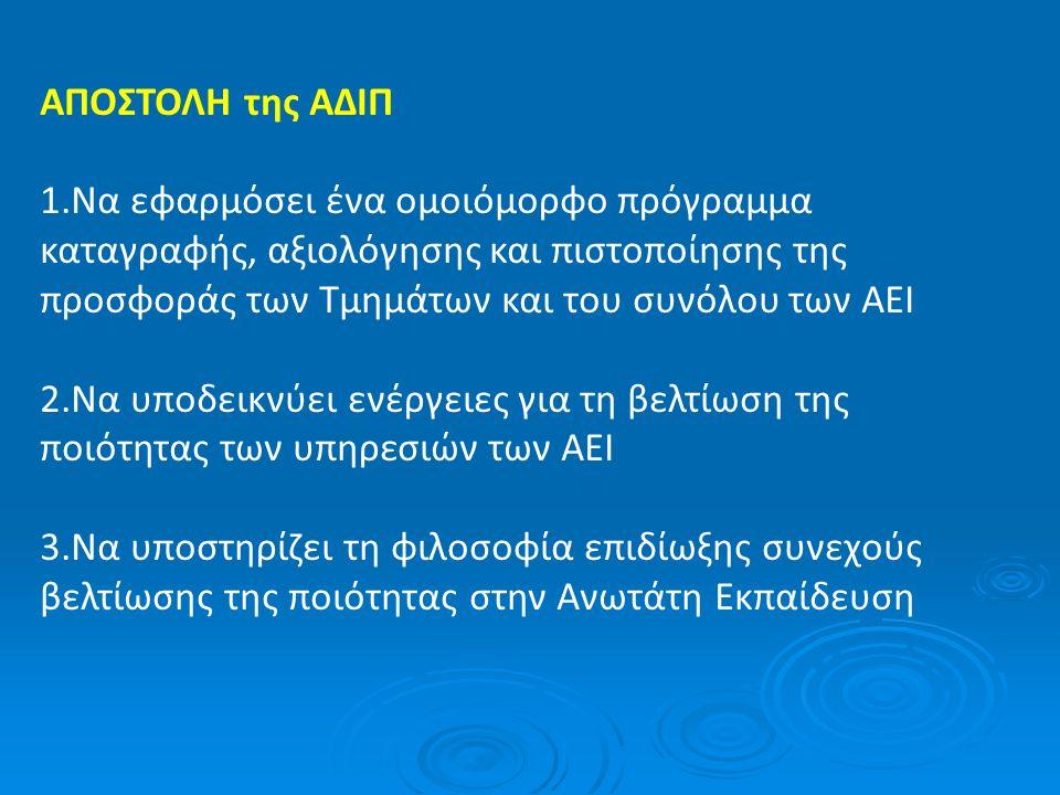 ΑΠΟΣΤΟΛΗ της ΑΔΙΠ 1.Να εφαρμόσει ένα ομοιόμορφο πρόγραμμα καταγραφής, αξιολόγησης και πιστοποίησης της προσφοράς των Τμημάτων και του συνόλου των ΑΕΙ 2.Να υποδεικνύει ενέργειες για τη βελτίωση της ποιότητας των υπηρεσιών των ΑΕΙ 3.Να υποστηρίζει τη φιλοσοφία επιδίωξης συνεχούς βελτίωσης της ποιότητας στην Ανωτάτη Εκπαίδευση