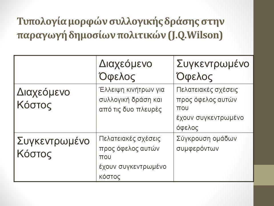 Τυπολογία μορφών συλλογικής δράσης στην παραγωγή δημοσίων πολιτικών (J.Q.Wilson) Διαχεόμενο Όφελος Συγκεντρωμένο Όφελος Διαχεόμενο Κόστος Έλλειψη κινήτρων για συλλογική δράση και από τις δυο πλευρές Πελατειακές σχέσεις προς όφελος αυτών που έχουν συγκεντρωμένο όφελος Συγκεντρωμένο Κόστος Πελατειακές σχέσεις προς όφελος αυτών που έχουν συγκεντρωμένο κόστος Σύγκρουση ομάδων συμφερόντων
