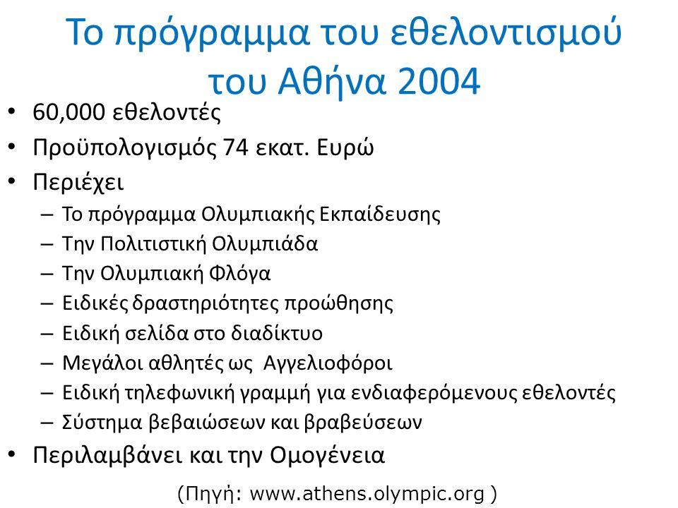 Ολυμπιακός Εθελοντισμός, Το παράδειγμα του «Αθήνα 2004» Συμμετοχή & συμβολή στους αγώνες Εθνική γιορτή Σημαντικό κριτήριο επιτυχίας των αγώνων Ο εθελοντισμός αποκτά εθνική διάσταση Ανάπτυξη παράδοσης στον εθελοντισμό Αλλαγή των κοινωνικών στάσεων μετά το 2004