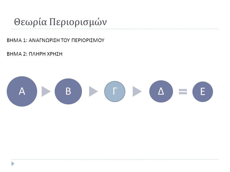 Θεωρία Περιορισμών Α Β Γ Δ Ε ΒΗΜΑ 1: ΑΝΑΓΝΩΡΙΣΗ ΤΟΥ ΠΕΡΙΟΡΙΣΜΟΥ ΒΗΜΑ 2: ΠΛΗΡΗ ΧΡΗΣΗ