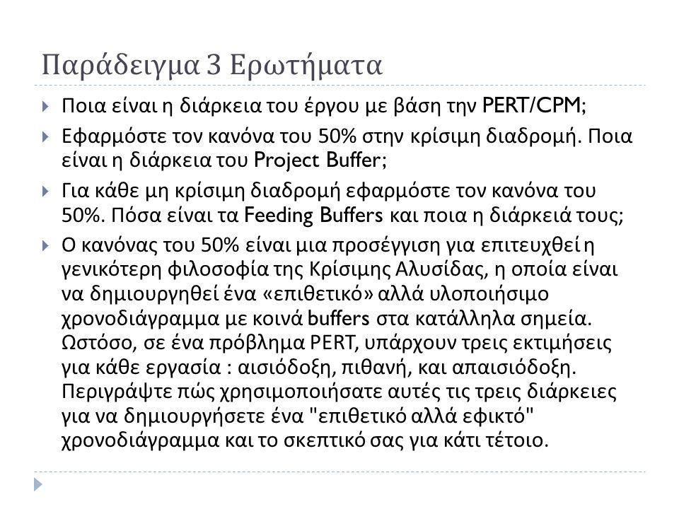 Παράδειγμα 3 Ερωτήματα  Ποια είναι η διάρκεια του έργου με βάση την PERT/CPM;  Εφαρμόστε τον κανόνα του 50% στην κρίσιμη διαδρομή.