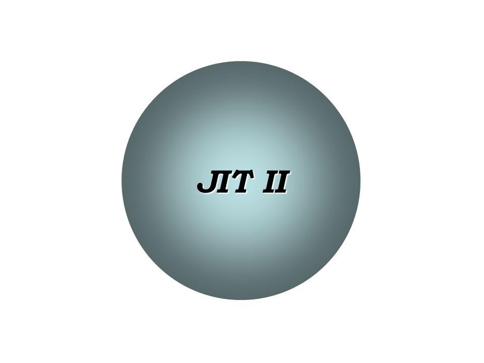 JIT II