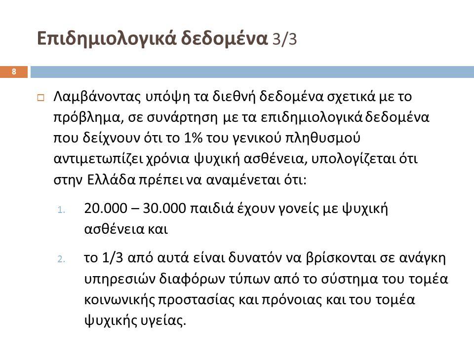 Επιδημιολογικά δεδομένα 3/3  Λαμβάνοντας υπόψη τα διεθνή δεδομένα σχετικά με το πρόβλημα, σε συνάρτηση με τα επιδημιολογικά δεδομένα που δείχνουν ότι το 1% του γενικού πληθυσμού αντιμετωπίζει χρόνια ψυχική ασθένεια, υπολογίζεται ότι στην Ελλάδα πρέπει να αναμένεται ότι : 1.