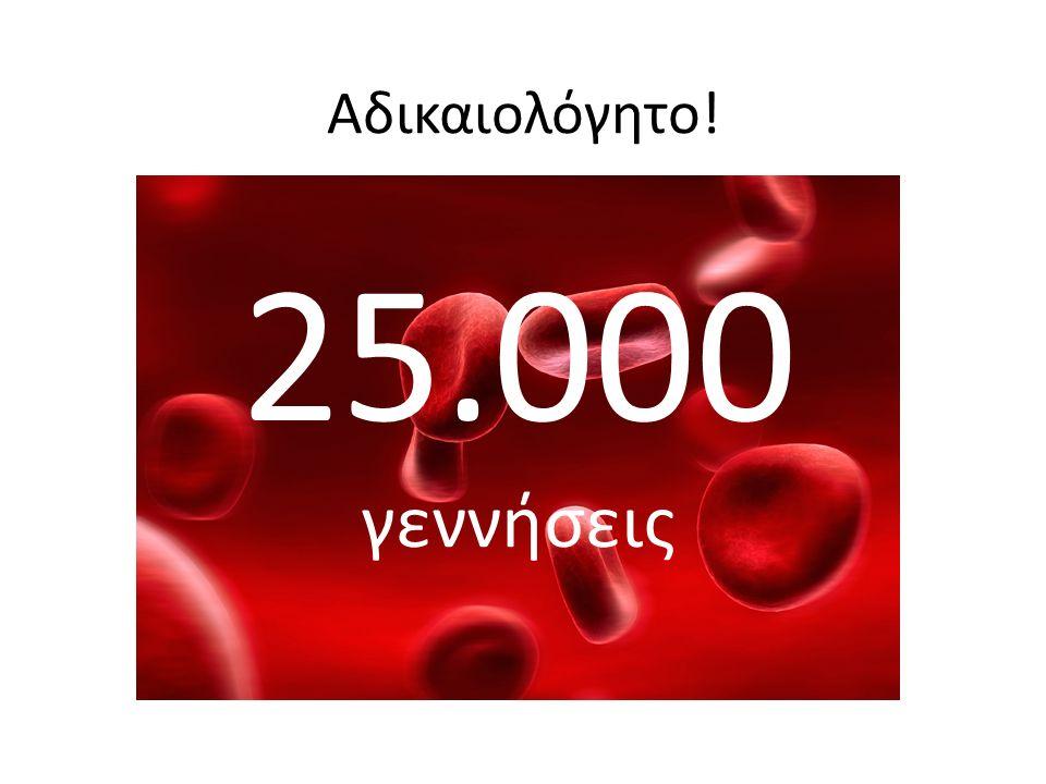 25.000 γεννήσεις Αδικαιολόγητο!