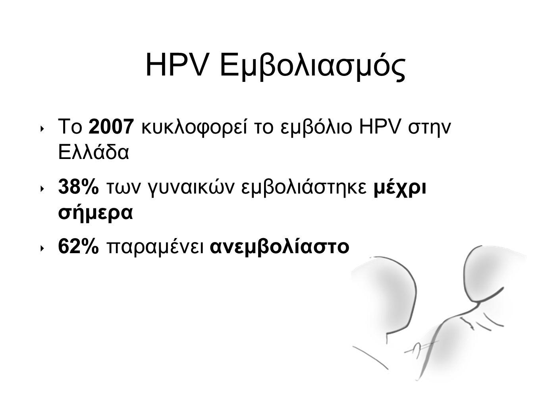 HPV Εμβολιασμός ‣ Το 2007 κυκλοφορεί το εμβόλιο HPV στην Ελλάδα ‣ 38% των γυναικών εμβολιάστηκε μέχρι σήμερα ‣ 62% παραμένει ανεμβολίαστο
