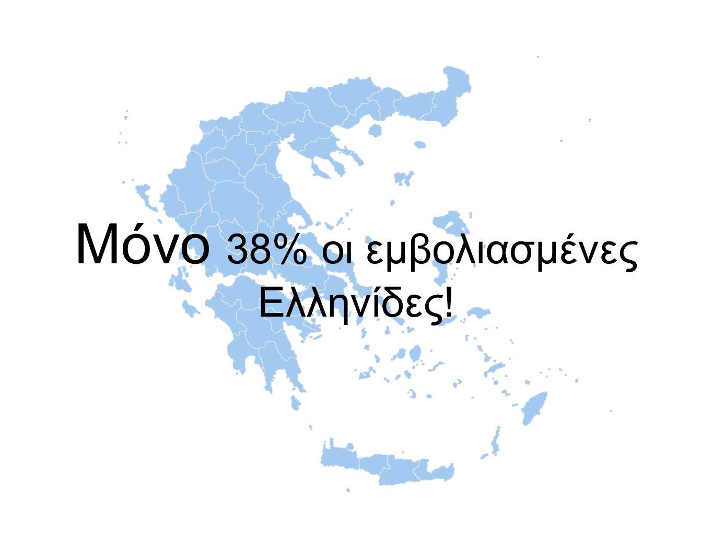 Μόνο 38% οι εμβολιασμένες Ελληνίδες!
