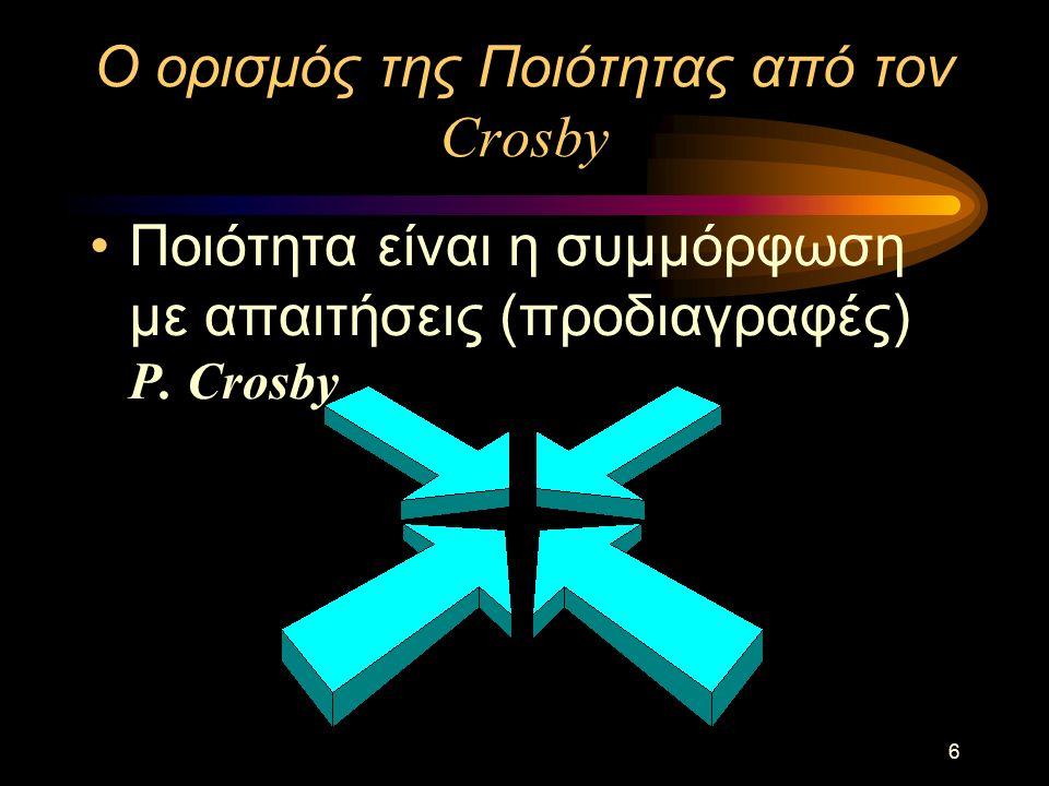 6 Ο ορισμός της Ποιότητας από τον Crosby Ποιότητα είναι η συμμόρφωση με απαιτήσεις (προδιαγραφές) P.