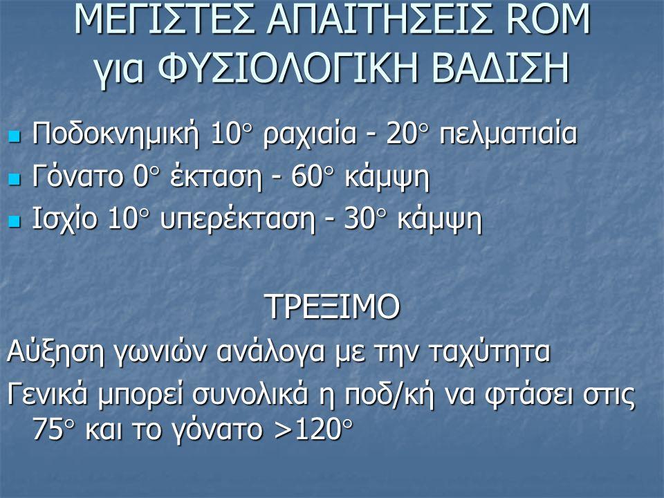 ΜΕΓΙΣΤΕΣ ΑΠΑΙΤΗΣΕΙΣ ROM για ΦΥΣΙΟΛΟΓΙΚΗ ΒΑΔΙΣΗ Ποδοκνημική 10  ραχιαία - 20  πελματιαία Ποδοκνημική 10  ραχιαία - 20  πελματιαία Γόνατο 0  έκταση