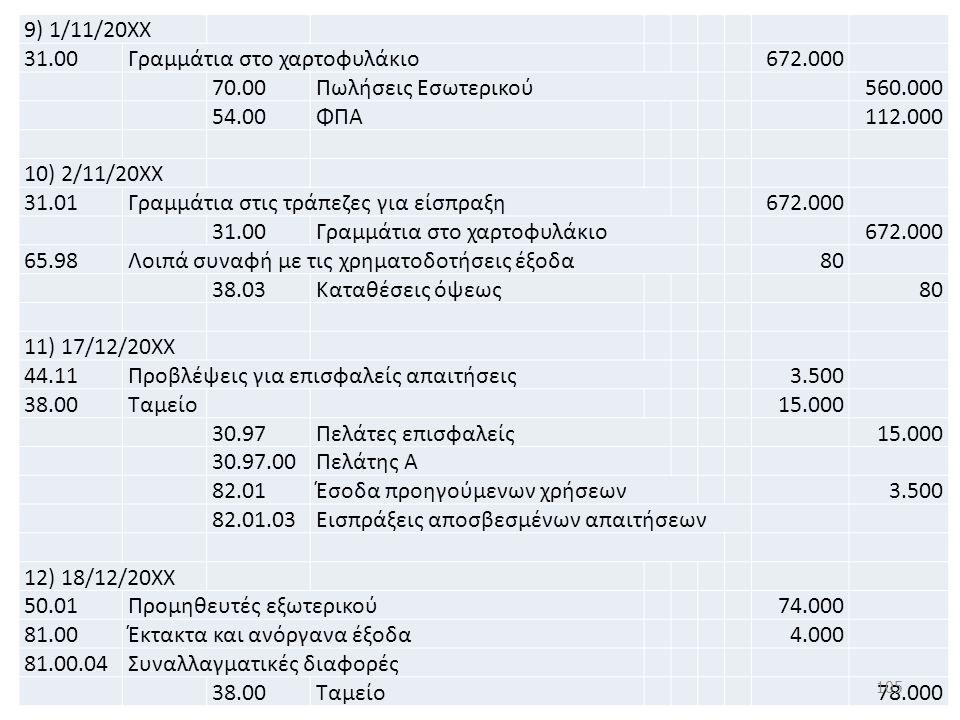 9) 1/11/20ΧΧ 31.00Γραμμάτια στο χαρτοφυλάκιο 672.000 70.00Πωλήσεις Εσωτερικού 560.000 54.00ΦΠΑ 112.000 10) 2/11/20ΧΧ 31.01Γραμμάτια στις τράπεζες για είσπραξη 672.000 31.00Γραμμάτια στο χαρτοφυλάκιο 672.000 65.98Λοιπά συναφή με τις χρηματοδοτήσεις έξοδα 80 38.03Καταθέσεις όψεως 80 11) 17/12/20ΧΧ 44.11Προβλέψεις για επισφαλείς απαιτήσεις 3.500 38.00Ταμείο 15.000 30.97Πελάτες επισφαλείς 15.000 30.97.00Πελάτης Α 82.01Έσοδα προηγούμενων χρήσεων 3.500 82.01.03Εισπράξεις αποσβεσμένων απαιτήσεων 12) 18/12/20ΧΧ 50.01Προμηθευτές εξωτερικού 74.000 81.00Έκτακτα και ανόργανα έξοδα 4.000 81.00.04Συναλλαγματικές διαφορές 38.00Ταμείο 78.000 105