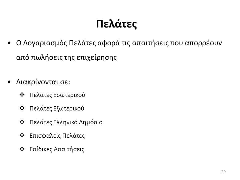 Πελάτες Ο Λογαριασμός Πελάτες αφορά τις απαιτήσεις που απορρέουν από πωλήσεις της επιχείρησης Διακρίνονται σε:  Πελάτες Εσωτερικού  Πελάτες Εξωτερικού  Πελάτες Ελληνικό Δημόσιο  Επισφαλείς Πελάτες  Επίδικες Απαιτήσεις 29