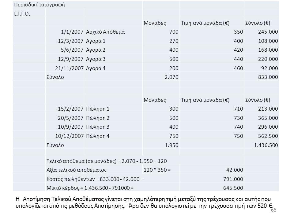 65 Περιοδική απογραφή L.I.F.O.