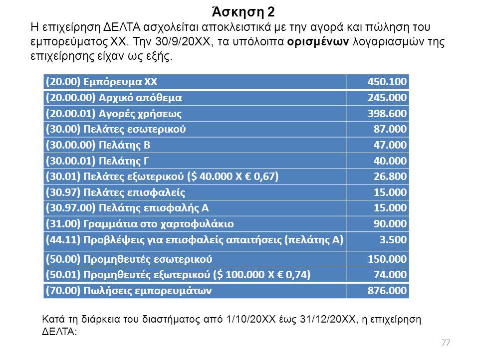 (20.00) Εμπόρευμα ΧΧ450.100 (20.00.00) Αρχικό απόθεμα245.000 (20.00.01) Αγορές χρήσεως398.600 (30.00) Πελάτες εσωτερικού87.000 (30.00.00) Πελάτης Β47.000 (30.00.01) Πελάτης Γ40.000 (30.01) Πελάτες εξωτερικού ($ 40.000 Χ € 0,67)26.800 (30.97) Πελάτες επισφαλείς15.000 (30.97.00) Πελάτης επισφαλής Α15.000 (31.00) Γραμμάτια στο χαρτοφυλάκιο90.000 (44.11) Προβλέψεις για επισφαλείς απαιτήσεις (πελάτης Α)3.500 (50.00) Προμηθευτές εσωτερικού150.000 (50.01) Προμηθευτές εξωτερικού ($ 100.000 Χ € 0,74)74.000 (70.00) Πωλήσεις εμπορευμάτων876.000 Άσκηση 2 Η επιχείρηση ΔΕΛΤΑ ασχολείται αποκλειστικά με την αγορά και πώληση του εμπορεύματος ΧΧ.