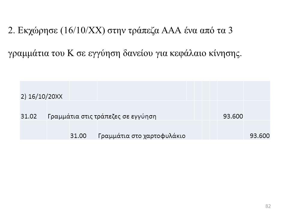 2. Εκχώρησε (16/10/ΧΧ) στην τράπεζα ΑΑΑ ένα από τα 3 γραμμάτια του Κ σε εγγύηση δανείου για κεφάλαιο κίνησης. 2) 16/10/20ΧΧ 31.02Γραμμάτια στις τράπεζ