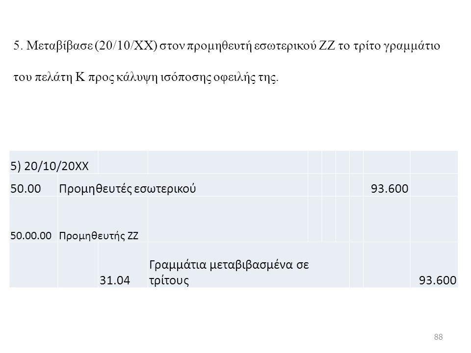 5. Μεταβίβασε (20/10/ΧΧ) στον προμηθευτή εσωτερικού ΖΖ το τρίτο γραμμάτιο του πελάτη Κ προς κάλυψη ισόποσης οφειλής της. 5) 20/10/20ΧΧ 50.00Προμηθευτέ