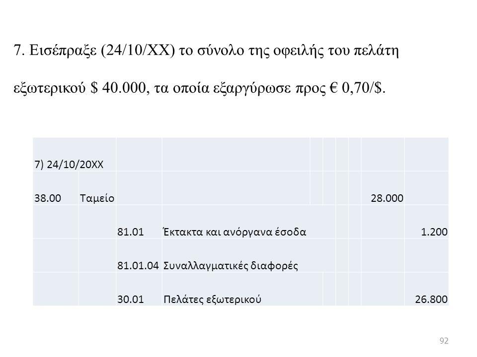 7. Εισέπραξε (24/10/ΧΧ) το σύνολο της οφειλής του πελάτη εξωτερικού $ 40.000, τα οποία εξαργύρωσε προς € 0,70/$. 7) 24/10/20ΧΧ 38.00Ταμείο 28.000 81.0