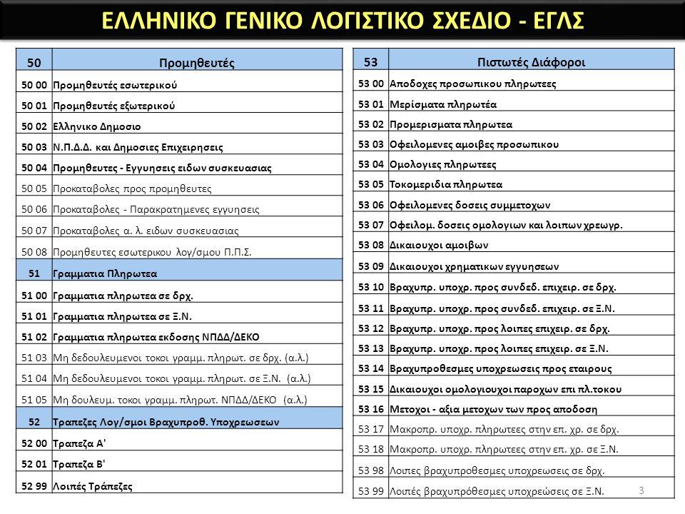 3 ΕΛΛΗΝΙΚΟ ΓΕΝΙΚΟ ΛΟΓΙΣΤΙΚΟ ΣΧΕΔΙΟ - ΕΓΛΣ 50Προμηθευτές 50 00Προμηθευτές εσωτερικού 50 01Προμηθευτές εξωτερικού 50 02Ελληνικο Δημοσιο 50 03Ν.Π.Δ.Δ.