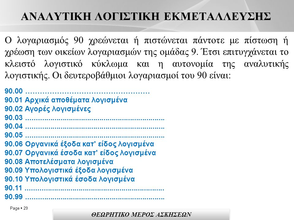 Page  29 ΑΝΑΛΥΤΙΚΗ ΛΟΓΙΣΤΙΚΗ ΕΚΜΕΤΑΛΛΕΥΣΗΣ Ο λογαριασμός 90 χρεώνεται ή πιστώνεται πάντοτε με πίστωση ή χρέωση των οικείων λογαριασμών της ομάδας 9.