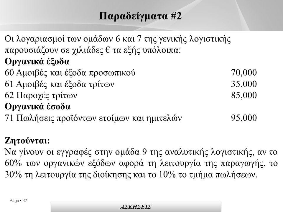 Page  32 Παραδείγματα #2 Οι λογαριασμοί των ομάδων 6 και 7 της γενικής λογιστικής παρουσιάζουν σε χιλιάδες € τα εξής υπόλοιπα: Οργανικά έξοδα 60 Αμοιβές και έξοδα προσωπικού 70,000 61 Αμοιβές και έξοδα τρίτων 35,000 62 Παροχές τρίτων 85,000 Οργανικά έσοδα 71 Πωλήσεις προϊόντων ετοίμων και ημιτελών 95,000 Ζητούνται: Να γίνουν οι εγγραφές στην ομάδα 9 της αναλυτικής λογιστικής, αν το 60% των οργανικών εξόδων αφορά τη λειτουργία της παραγωγής, το 30% τη λειτουργία της διοίκησης και το 10% το τμήμα πωλήσεων.